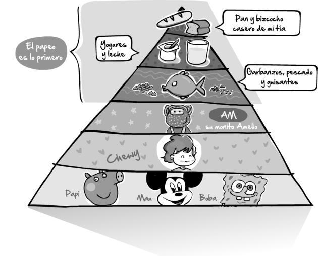 8_ABRIL_2014_diariodeunaendorfina_piramidedelamor